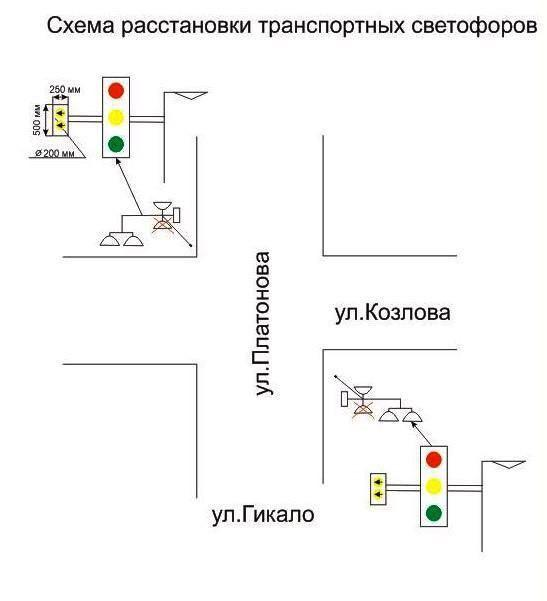 Experimental traffic lights to be installed in Minsk