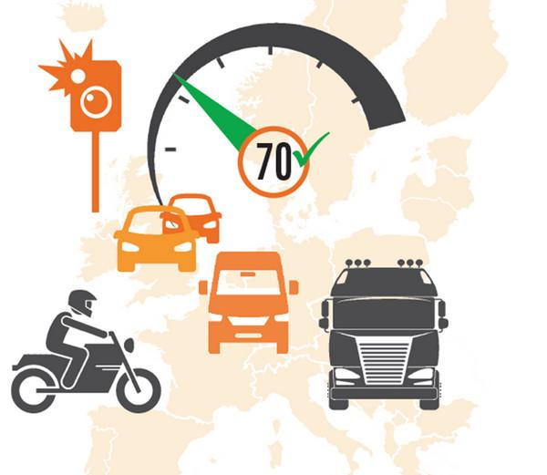 In-vehicle technology vital to tackling speeding in Europe