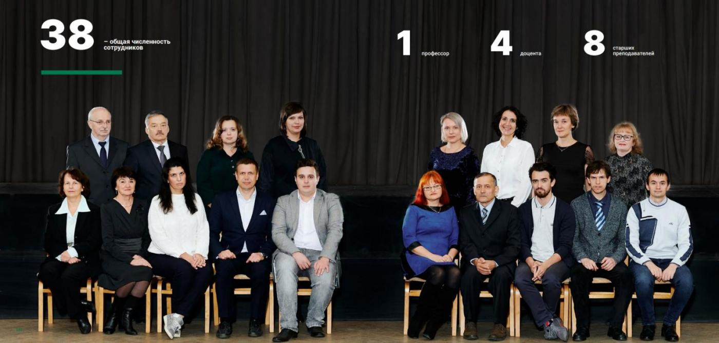 Основные достижения Международного института дистанционного образования в 2020 году